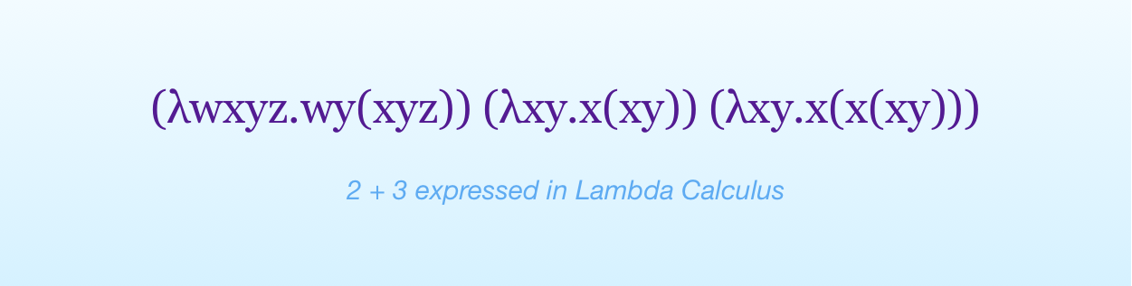 in lambda calculus anything is expressed as a function, even numbers