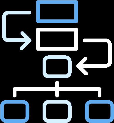 Implementing Reusable Generic Algorithms