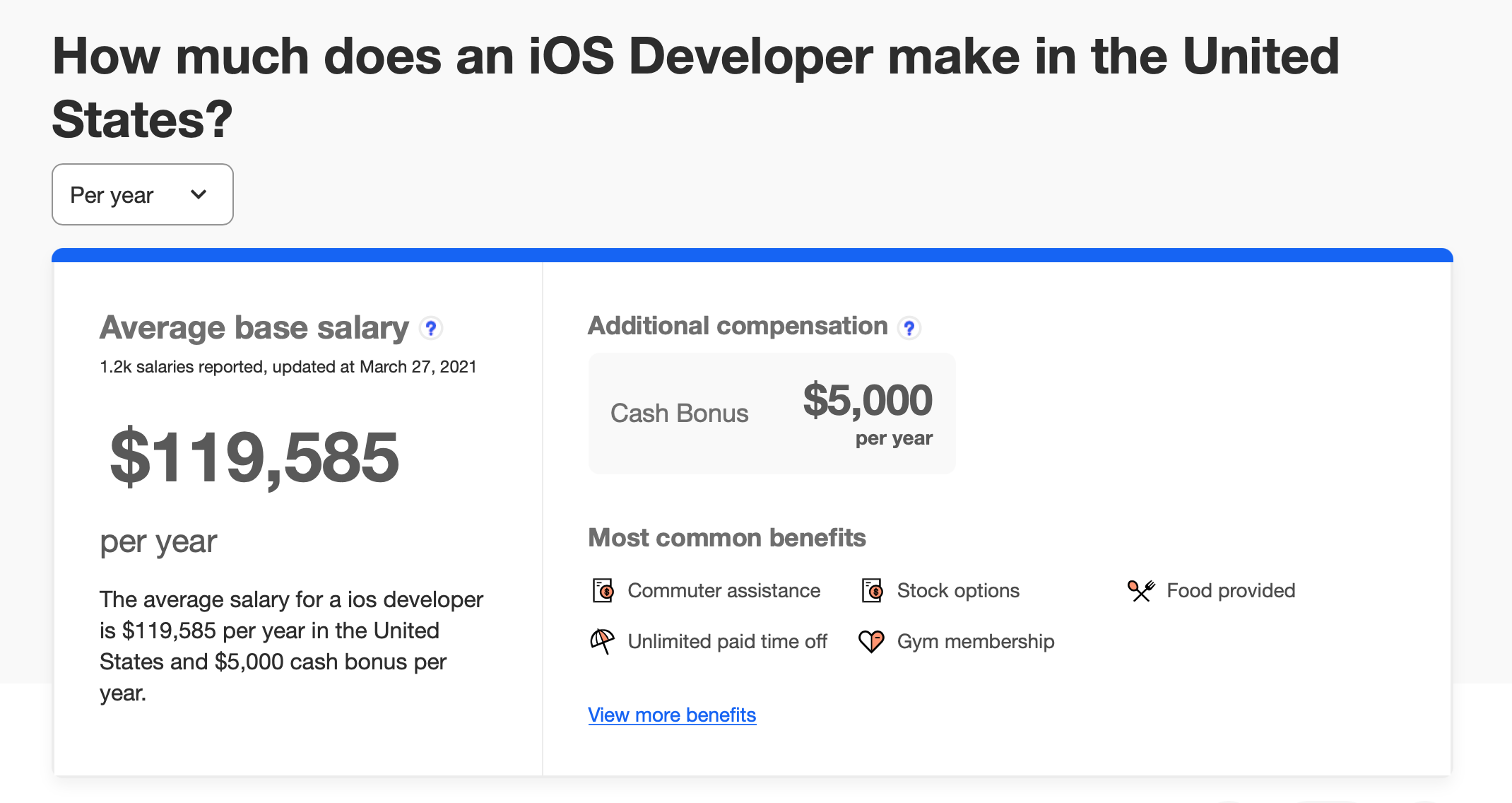 iOS developer salary in the USA on Indeed