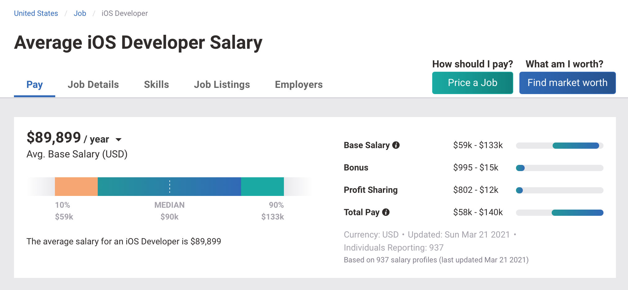 iOS developer salary in the USA on Payscale